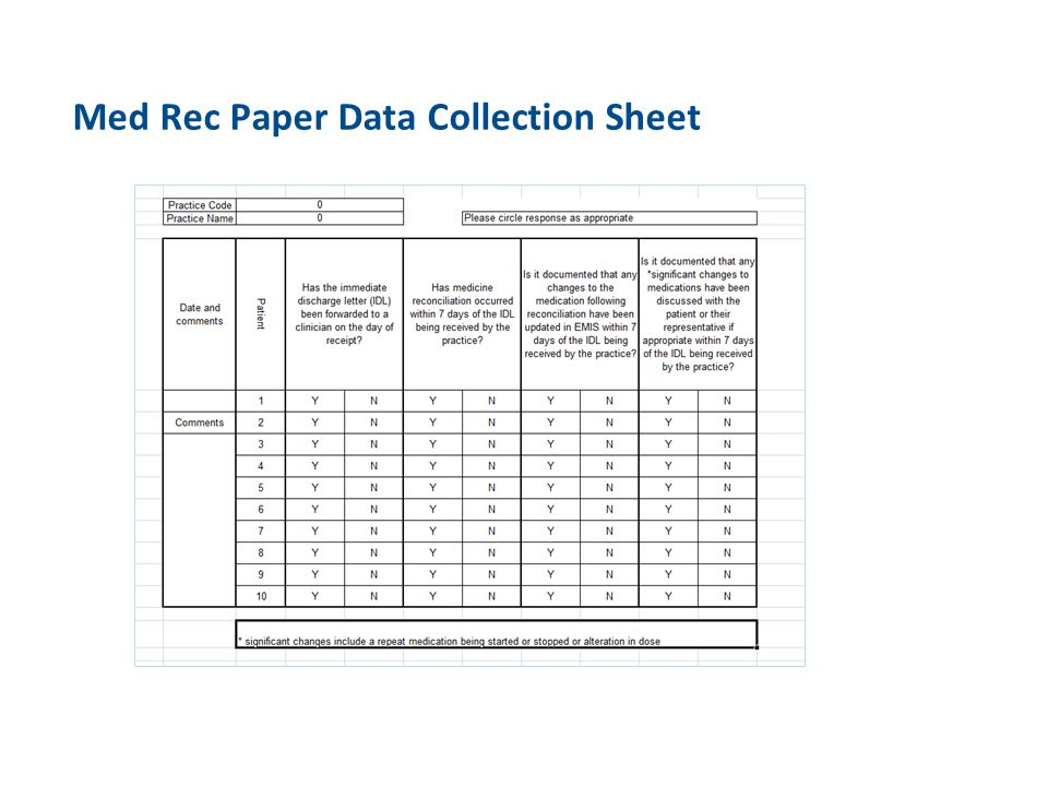 Med Rec Paper Data Collection Sheet