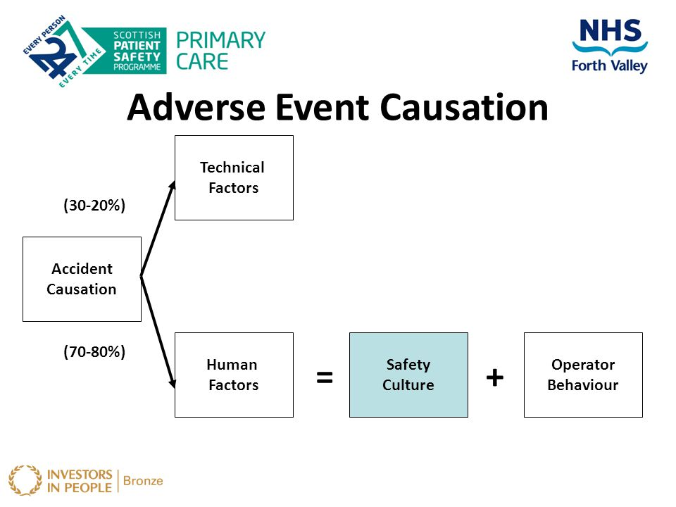 Adverse Event Causation