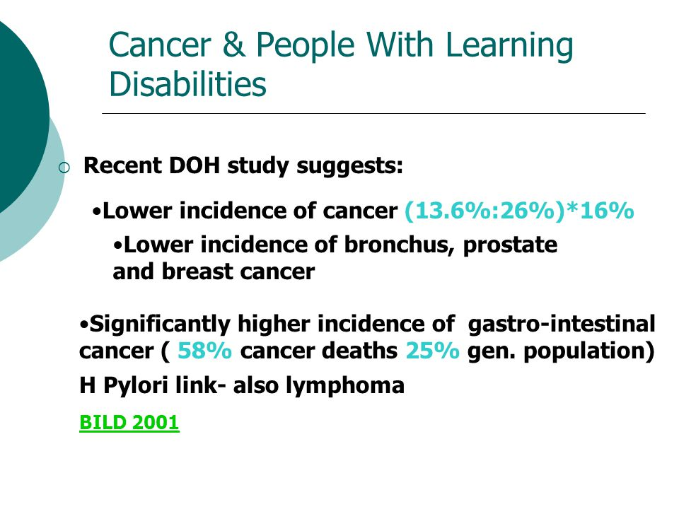 Cancer & People With Learning Disabilities
