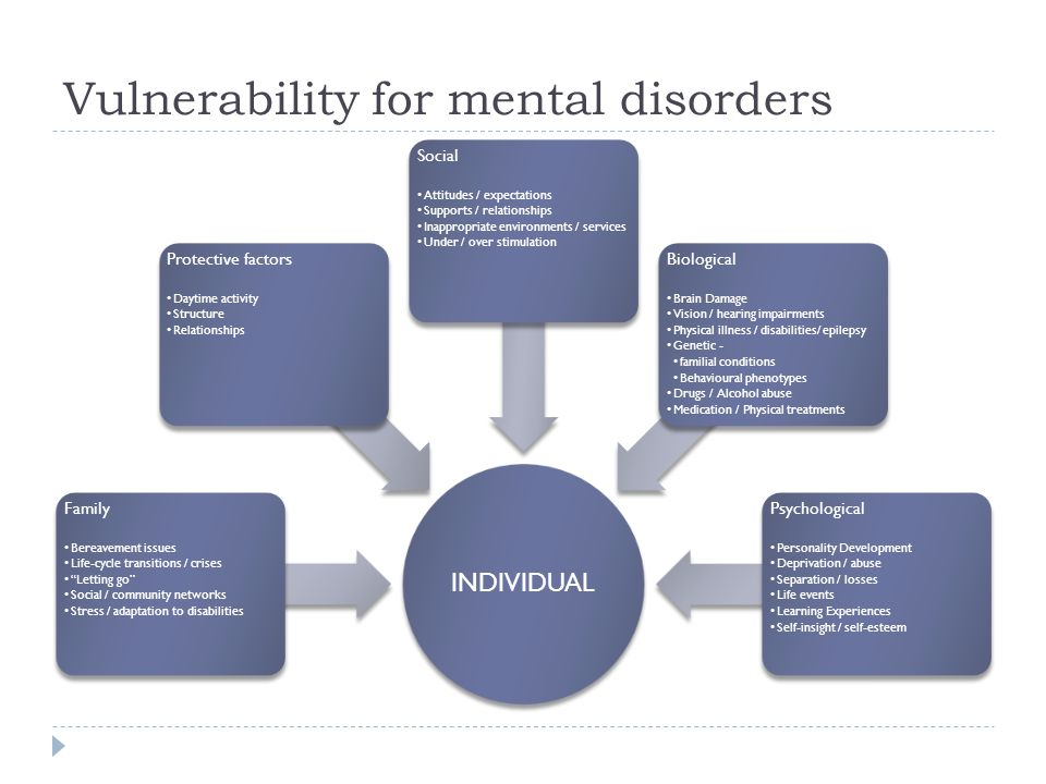 Vulnerability for mental disorders