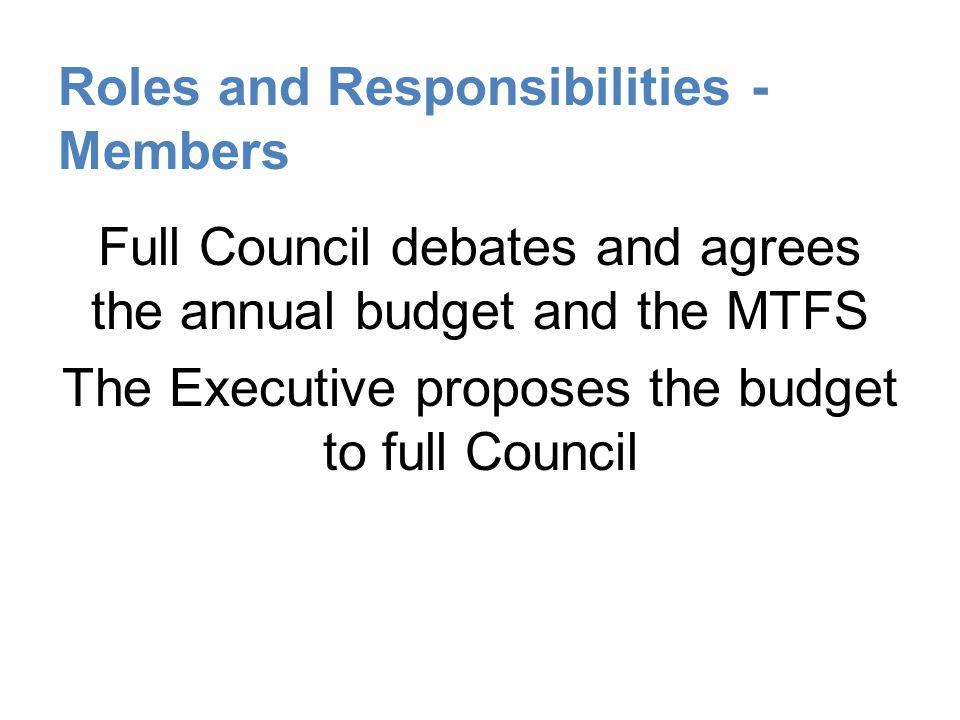 Roles and Responsibilities - Members