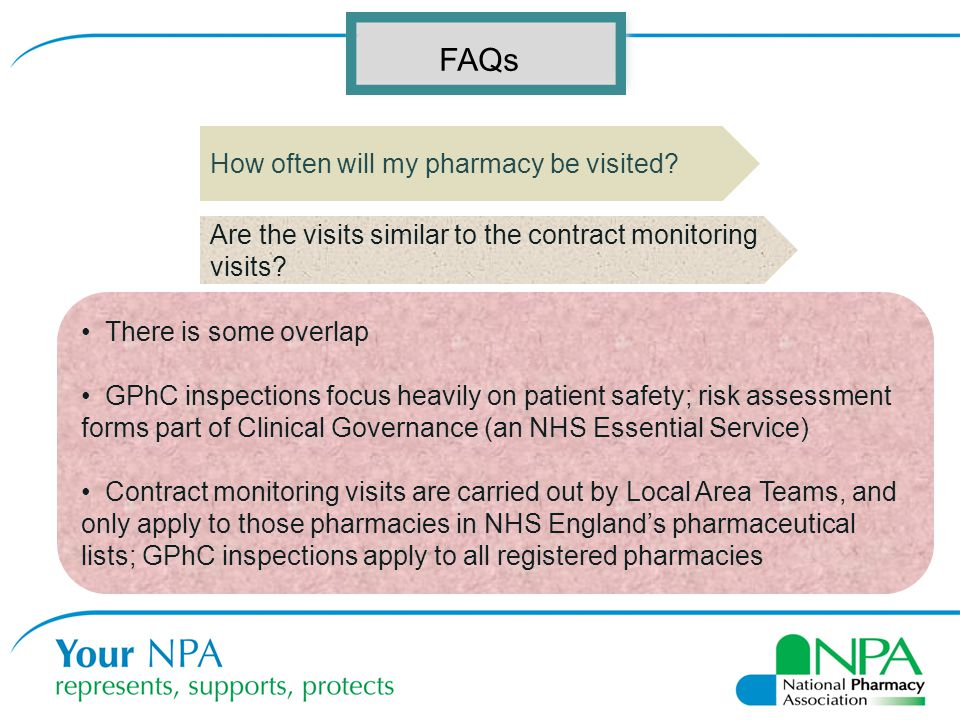 FAQs How often will my pharmacy be visited