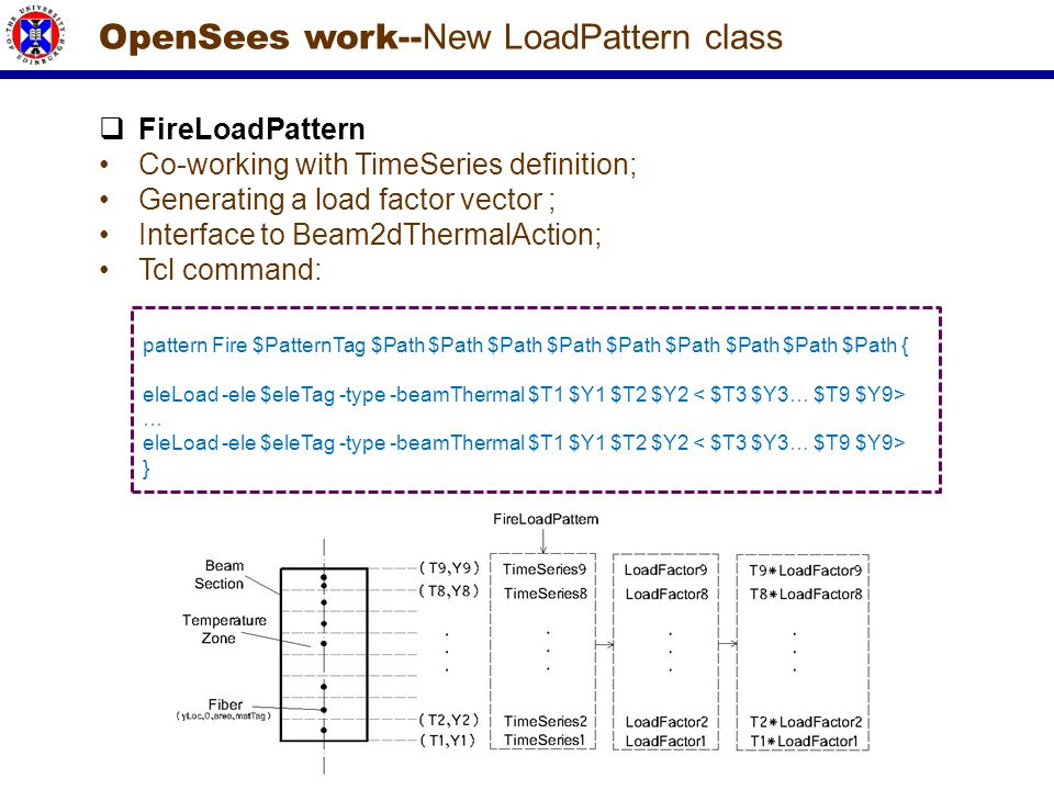 OpenSees work--New LoadPattern class