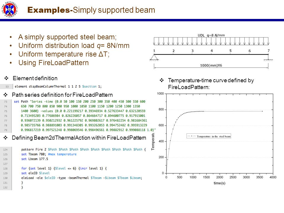 Examples-Simply supported beam