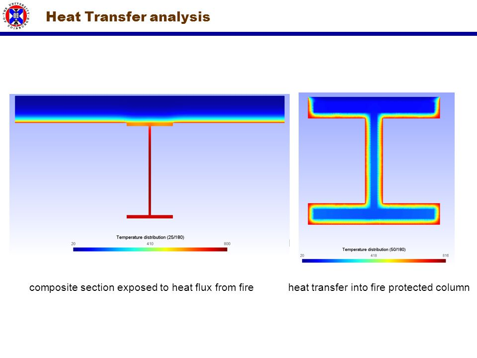 Heat Transfer analysis