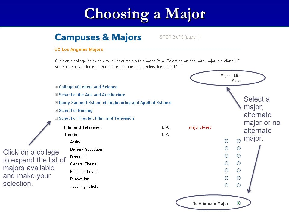 Choosing a Major Select a major, alternate major or no alternate major. Choosing a Major. You must select a major for each campus you choose.
