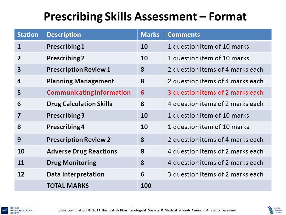 Prescribing Skills Assessment – Format