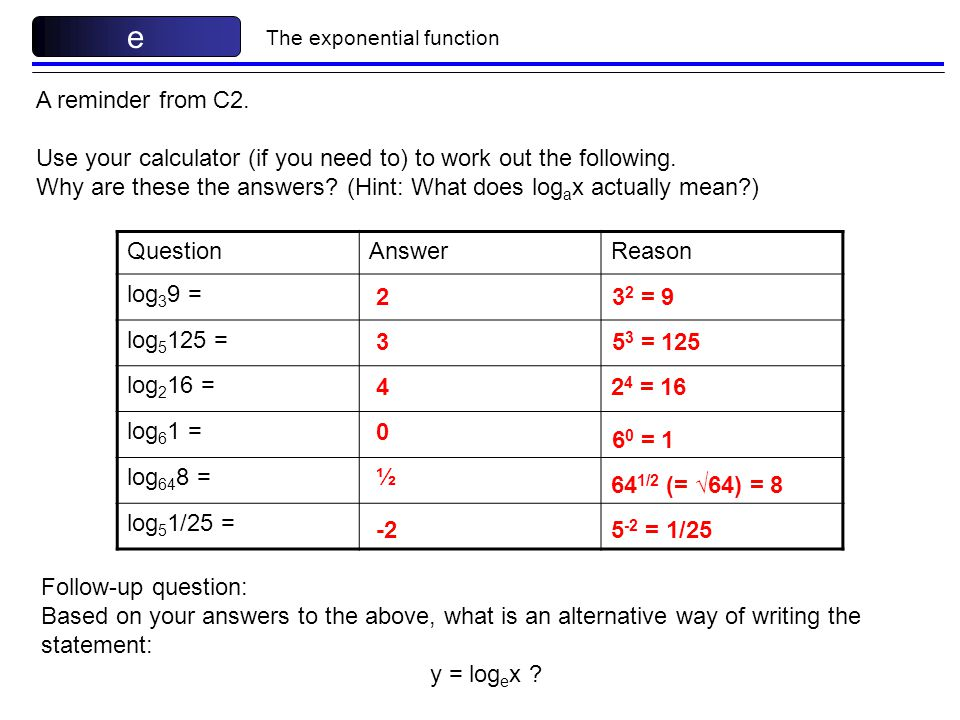 e The exponential function. A reminder from C2. Use your calculator (if you need to) to work out the following.