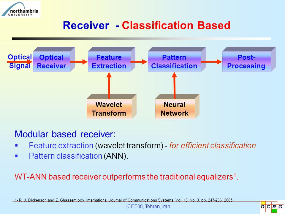 Receiver - Classification Based