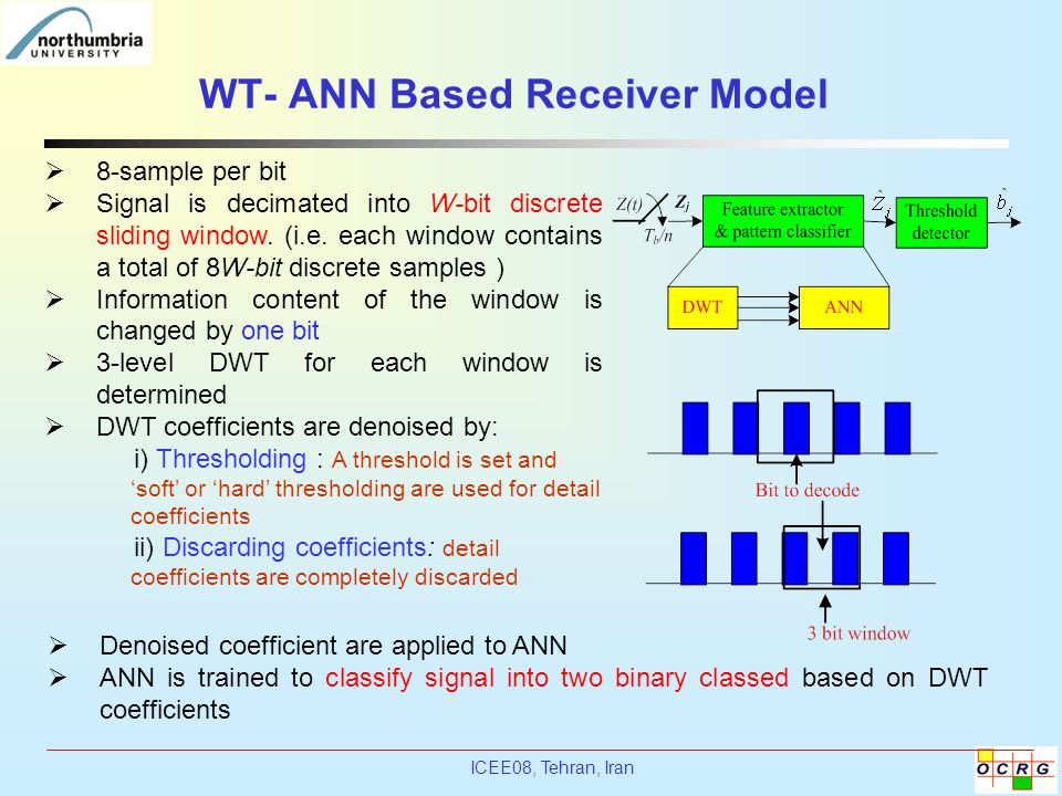 WT- ANN Based Receiver Model