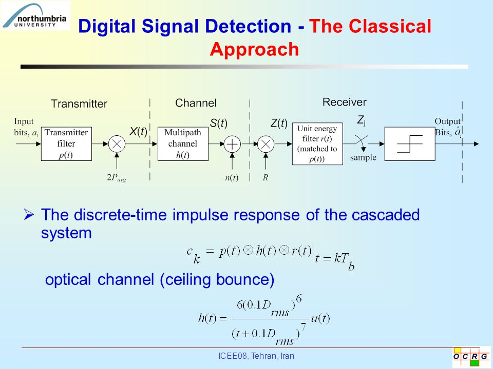Digital Signal Detection - The Classical Approach
