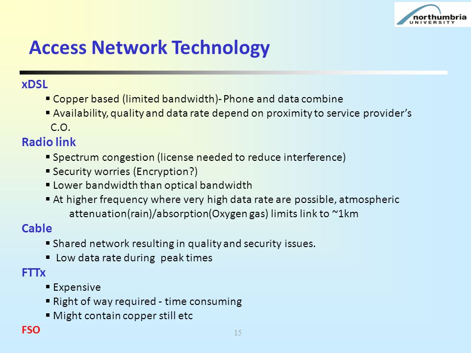 Access Network Technology