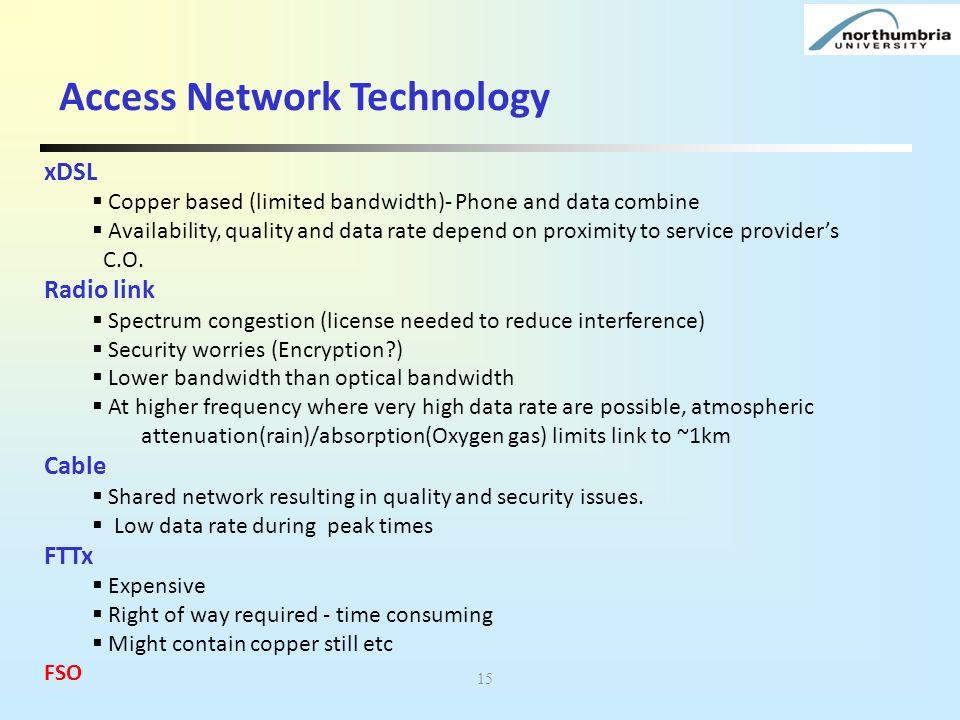 Access Network Technology