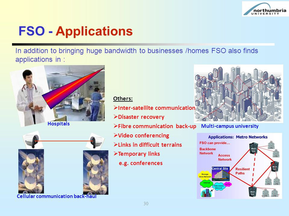 FSO - Applications In addition to bringing huge bandwidth to businesses /homes FSO also finds applications in :