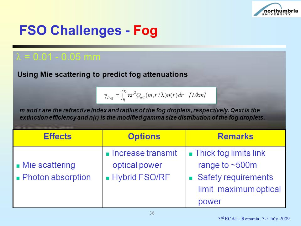 FSO Challenges - Fog  = mm Effects Options Remarks