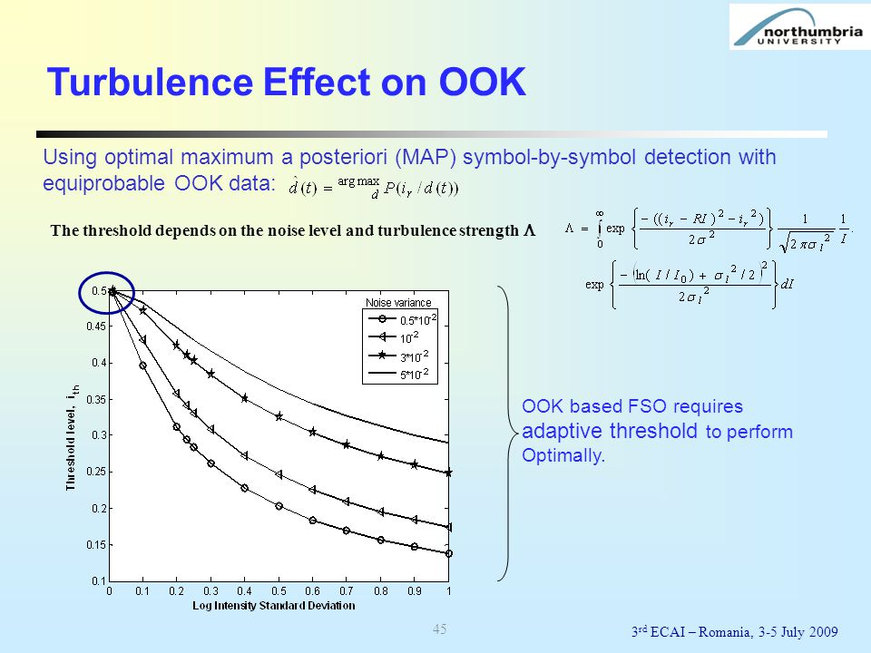 Turbulence Effect on OOK