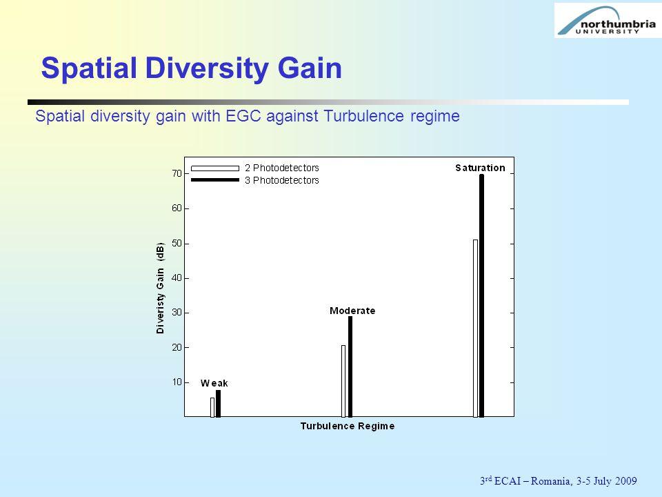Spatial Diversity Gain