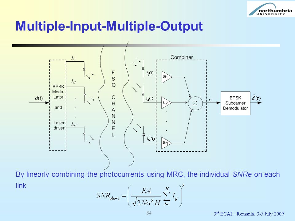 Multiple-Input-Multiple-Output