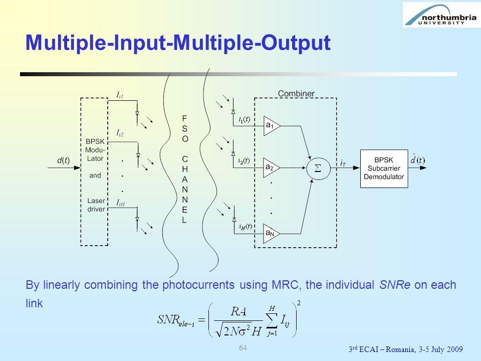 Multiple-Input-Multiple-Output
