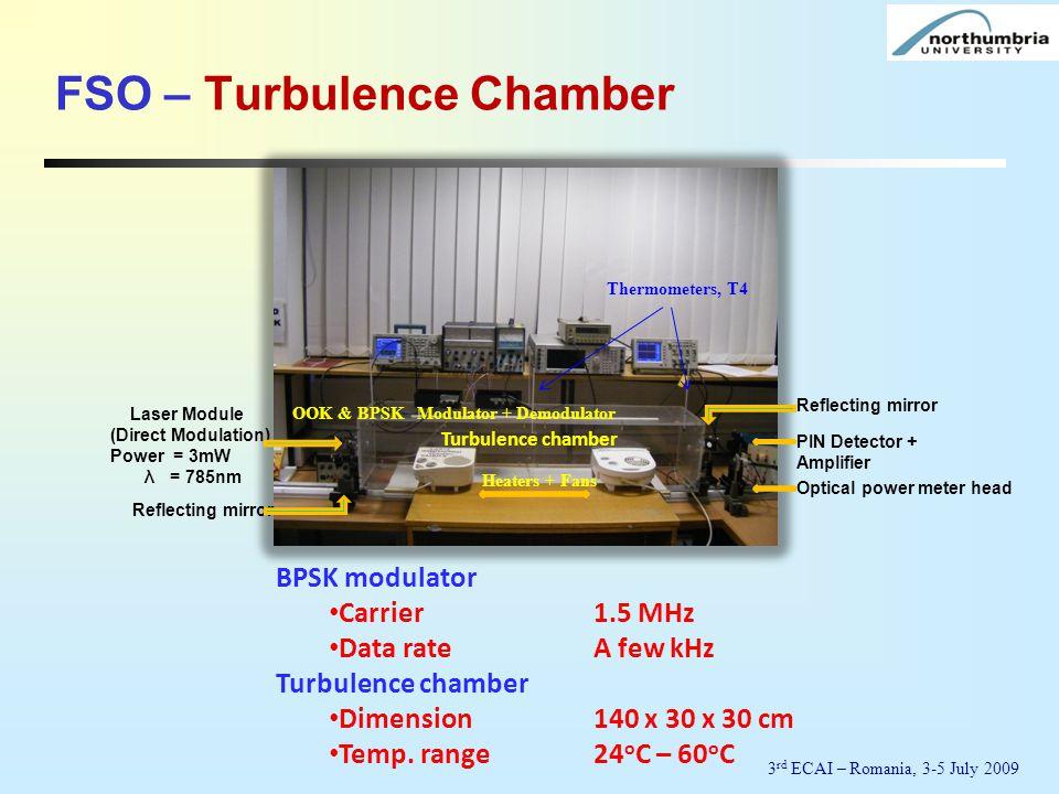 FSO – Turbulence Chamber