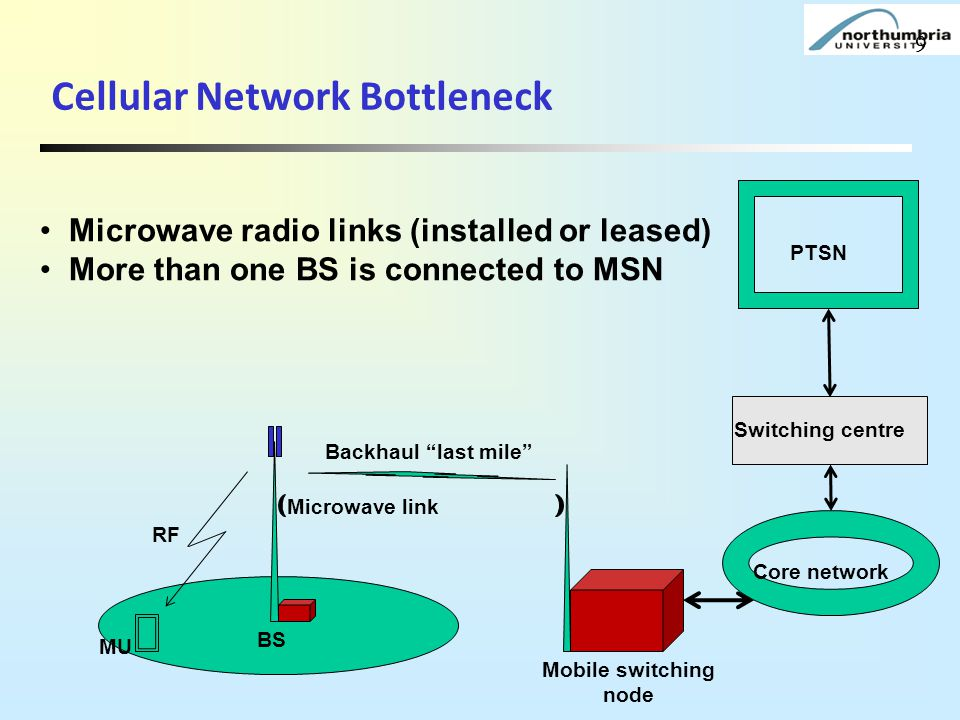 Cellular Network Bottleneck