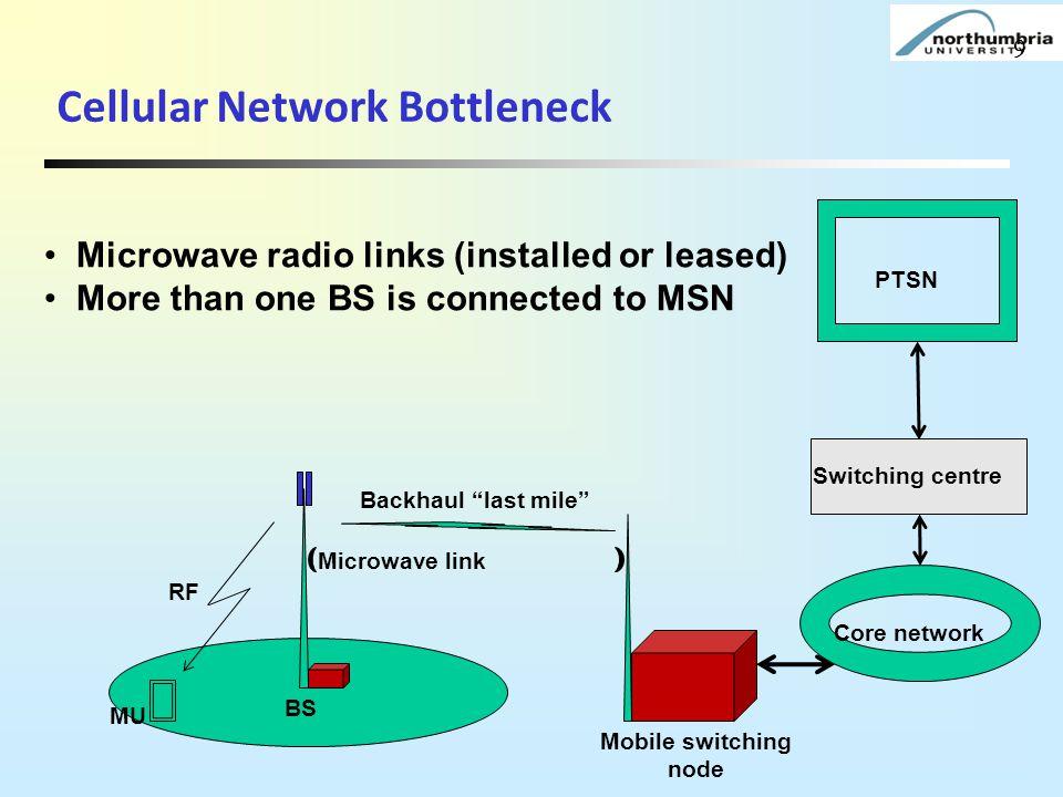 Cellular Network Bottleneck