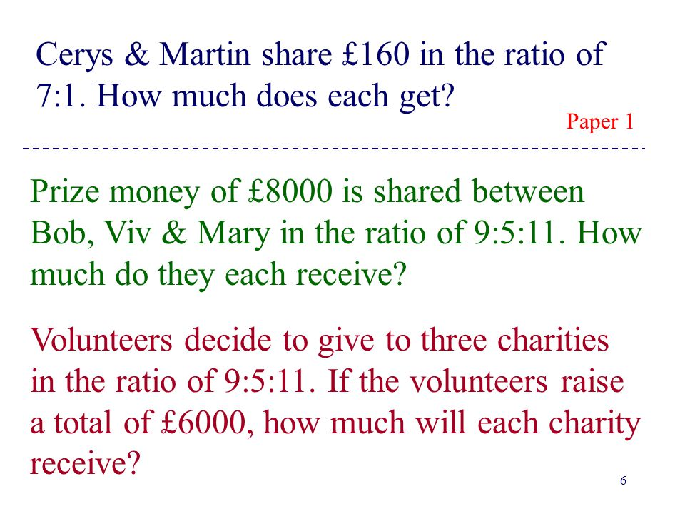 Cerys & Martin share £160 in the ratio of 7:1. How much does each get