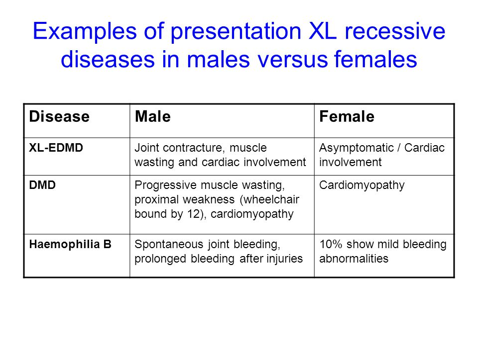 Examples of presentation XL recessive diseases in males versus females