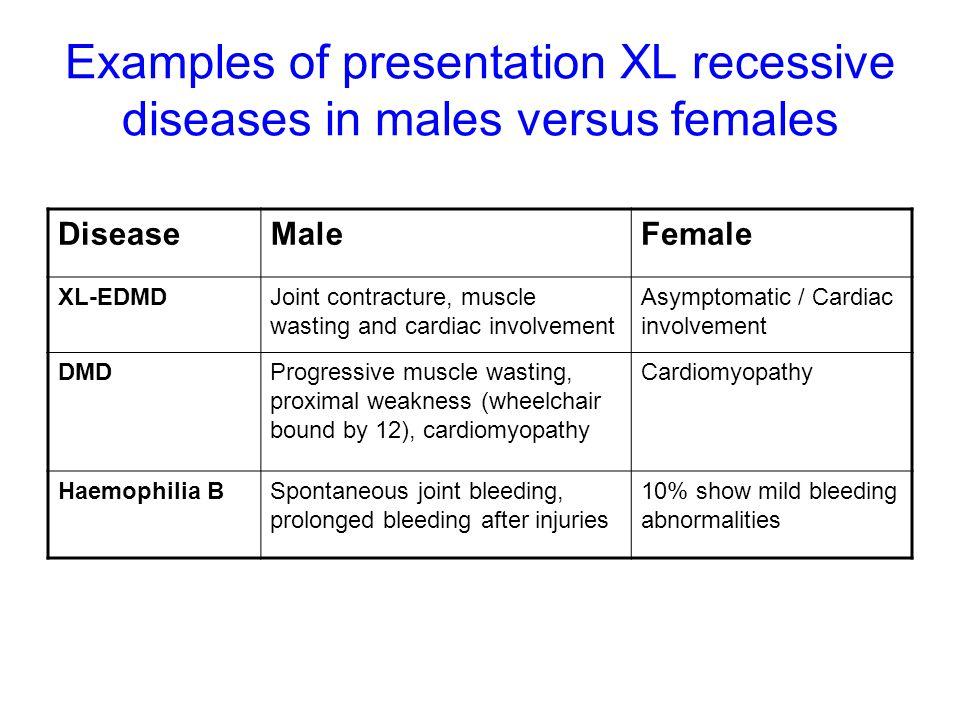 Examples of presentation XL recessive diseases in males versus females
