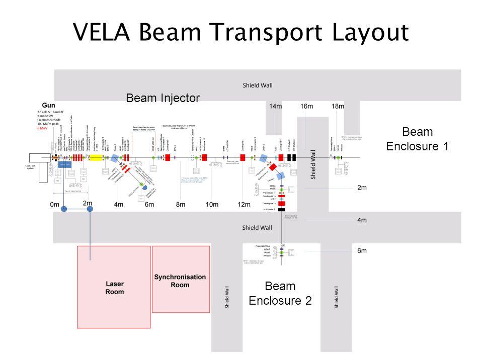 VELA Beam Transport Layout