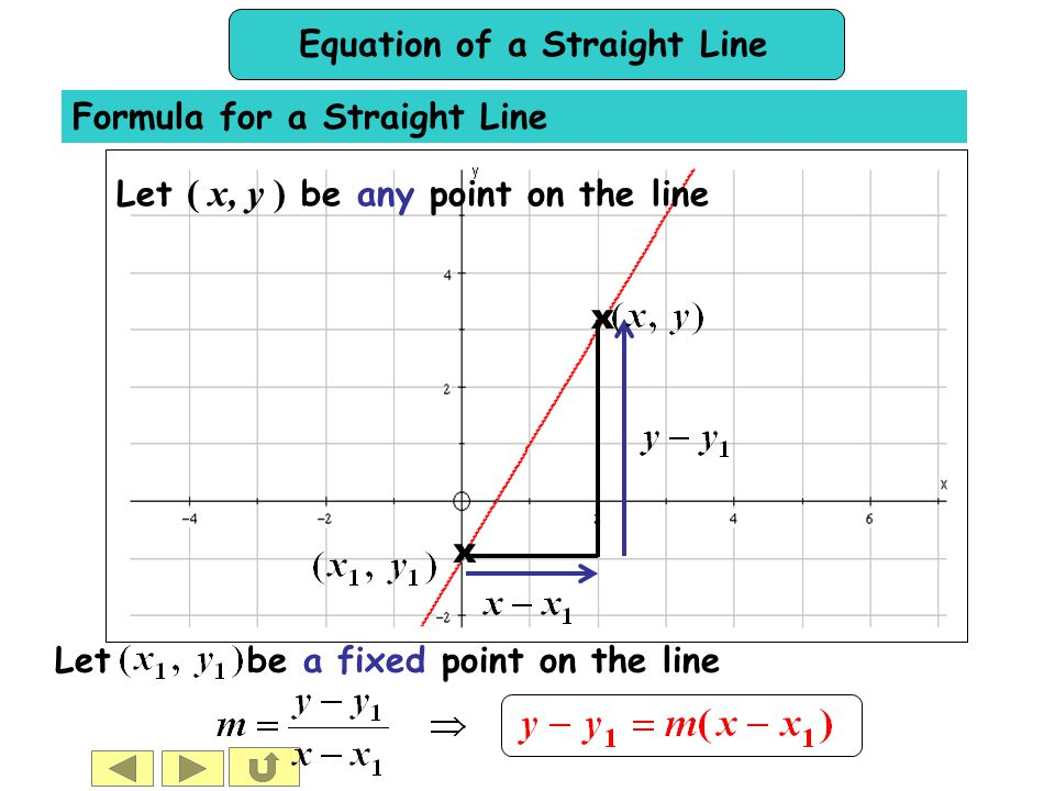 Formula for a Straight Line