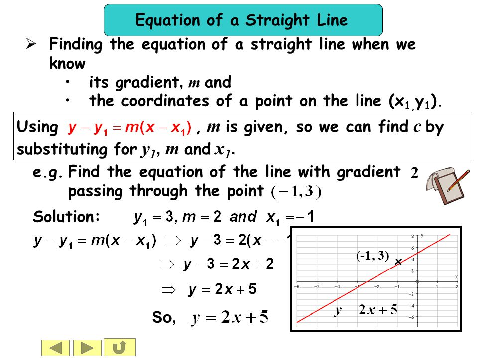 Finding the equation of a straight line when we know