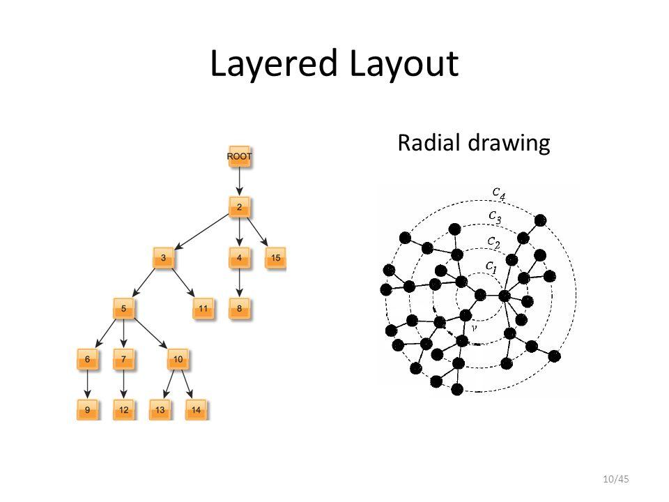 Layered Layout Radial drawing