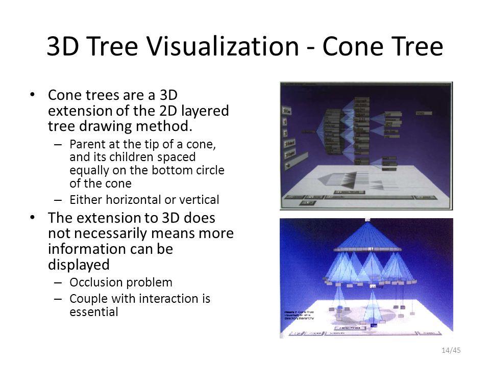 3D Tree Visualization - Cone Tree