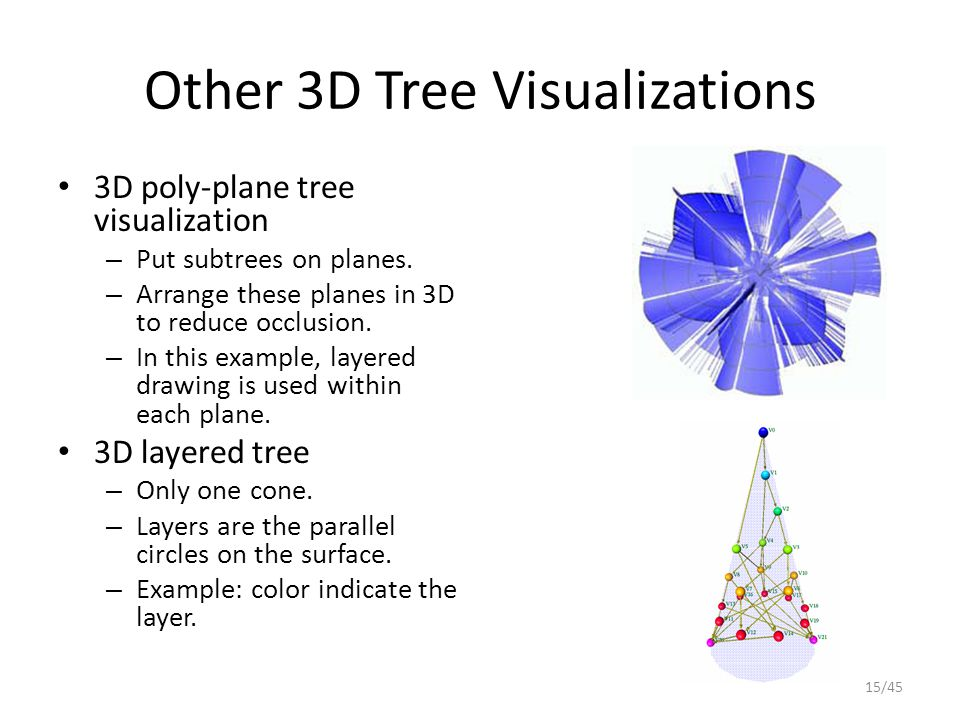 Other 3D Tree Visualizations