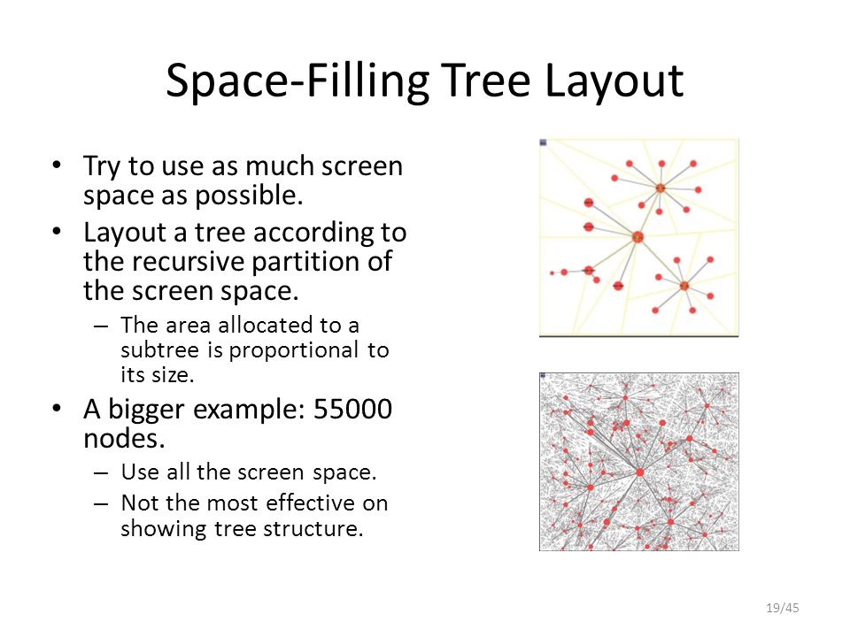 Space-Filling Tree Layout