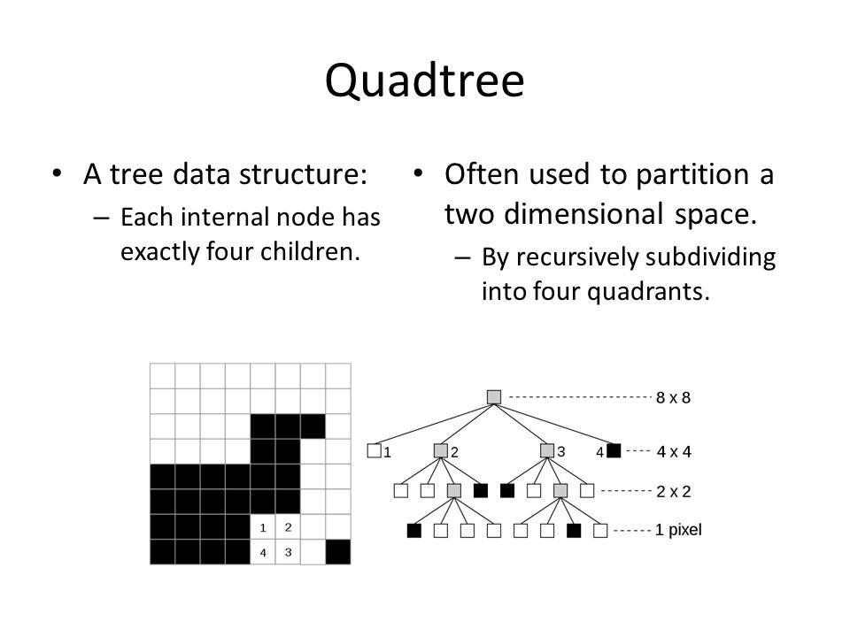Quadtree A tree data structure: