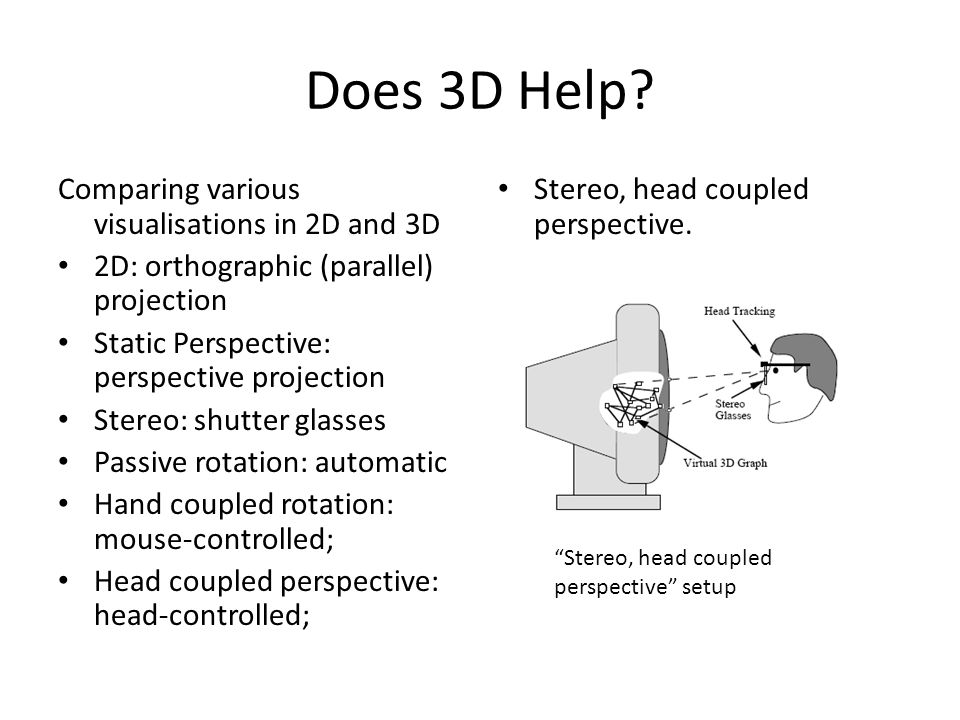 Does 3D Help Comparing various visualisations in 2D and 3D