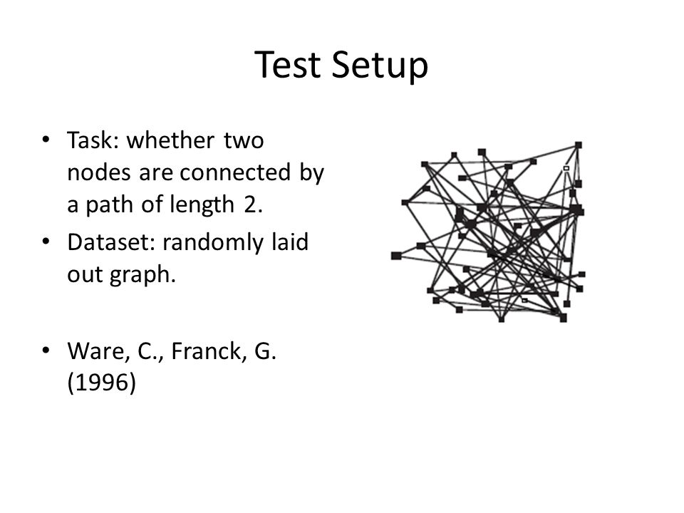 Test Setup Task: whether two nodes are connected by a path of length 2. Dataset: randomly laid out graph.