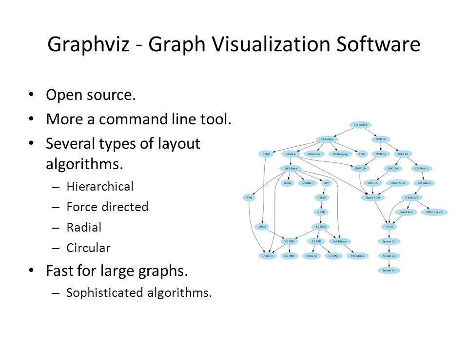 Call graph  Wikipedia