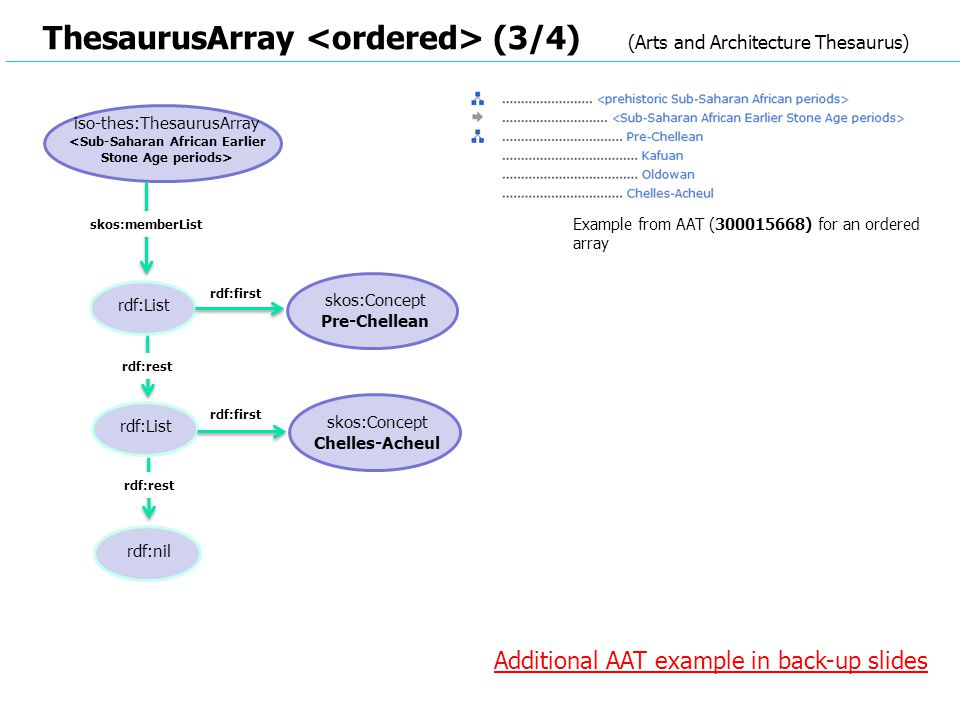ThesaurusArray <ordered> (3/4) (Arts and Architecture Thesaurus)