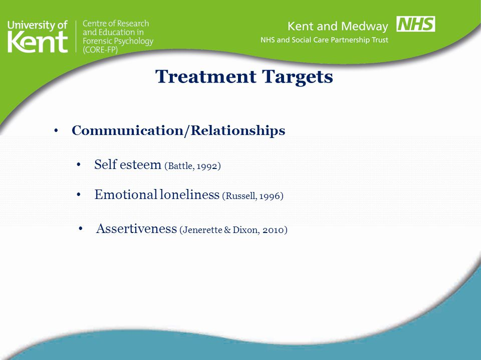 Treatment Targets Communication/Relationships