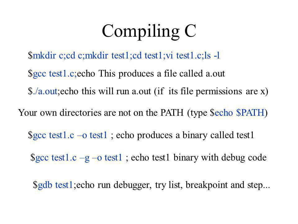 Compiling C $mkdir c;cd c;mkdir test1;cd test1;vi test1.c;ls -l