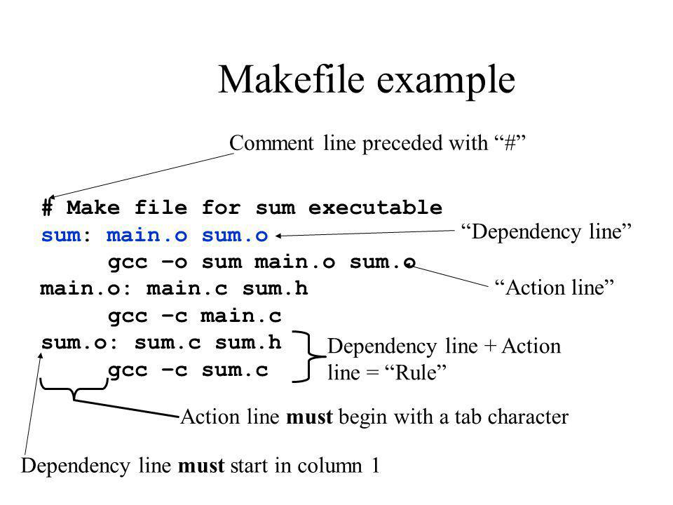 Makefile example Comment line preceded with #