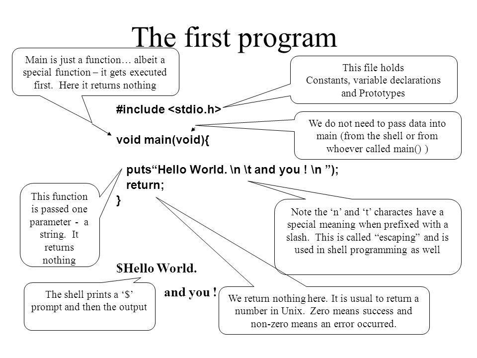 The first program $Hello World. and you ! #include <stdio.h>