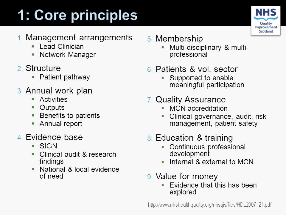 1: Core principles Management arrangements Structure Annual work plan