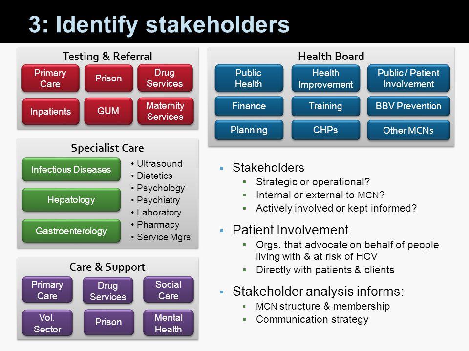 Public / Patient Involvement