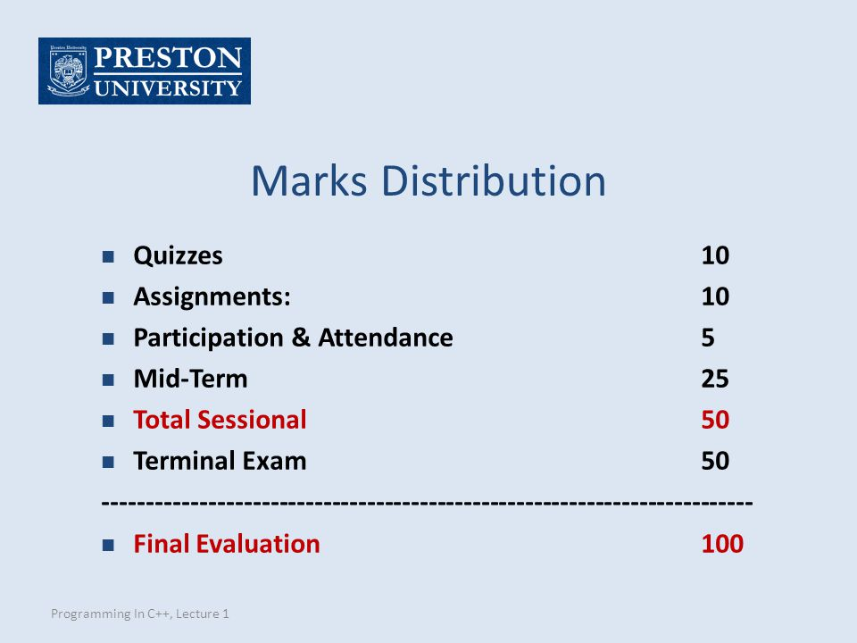 Marks Distribution Quizzes 10 Assignments: 10