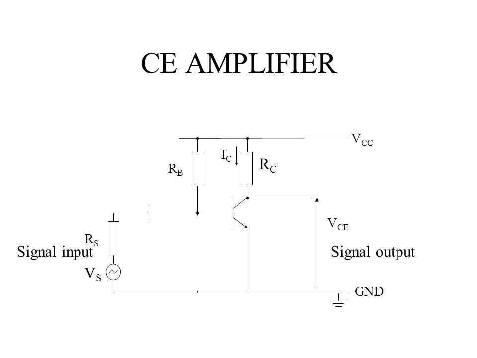 CE AMPLIFIER VS RS VCC GND VCE RL RB IC RC Signal input Signal output