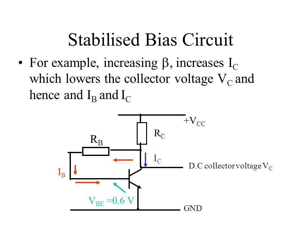 Stabilised Bias Circuit